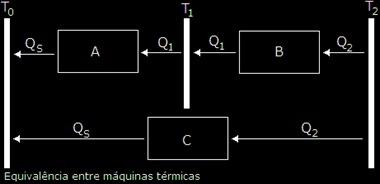 eq_maquinas_termicas